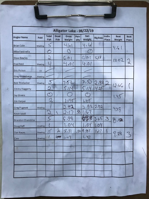 Alligator Lake Weigh-In Sheet