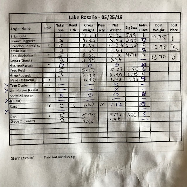 Lake Rosalie Weigh In Sheet