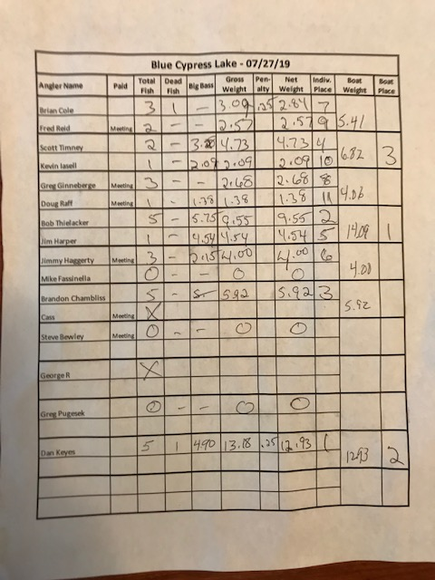 Blue Cypress Weigh-In Sheet